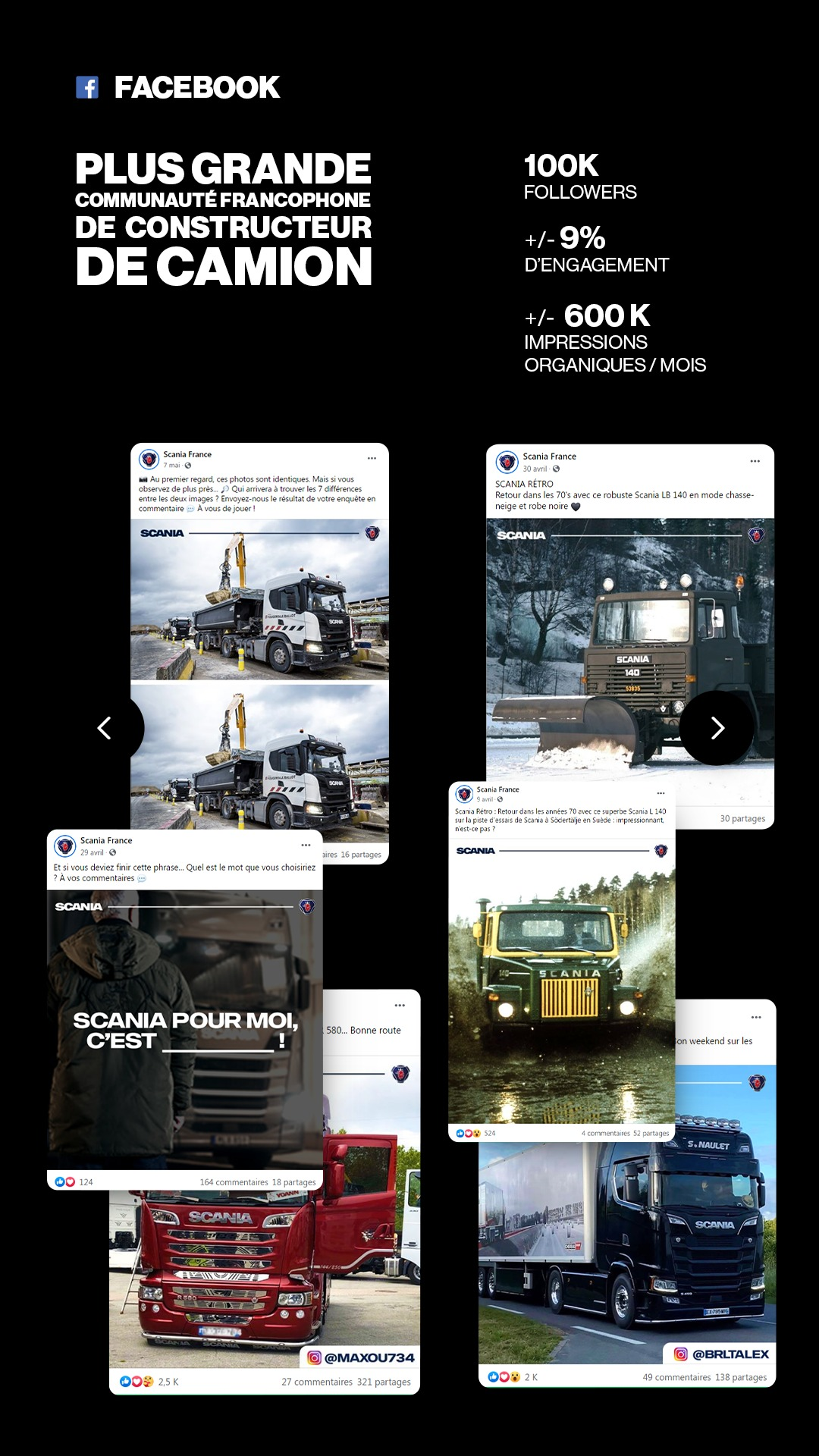 Social Media Management Facebook Scania France
