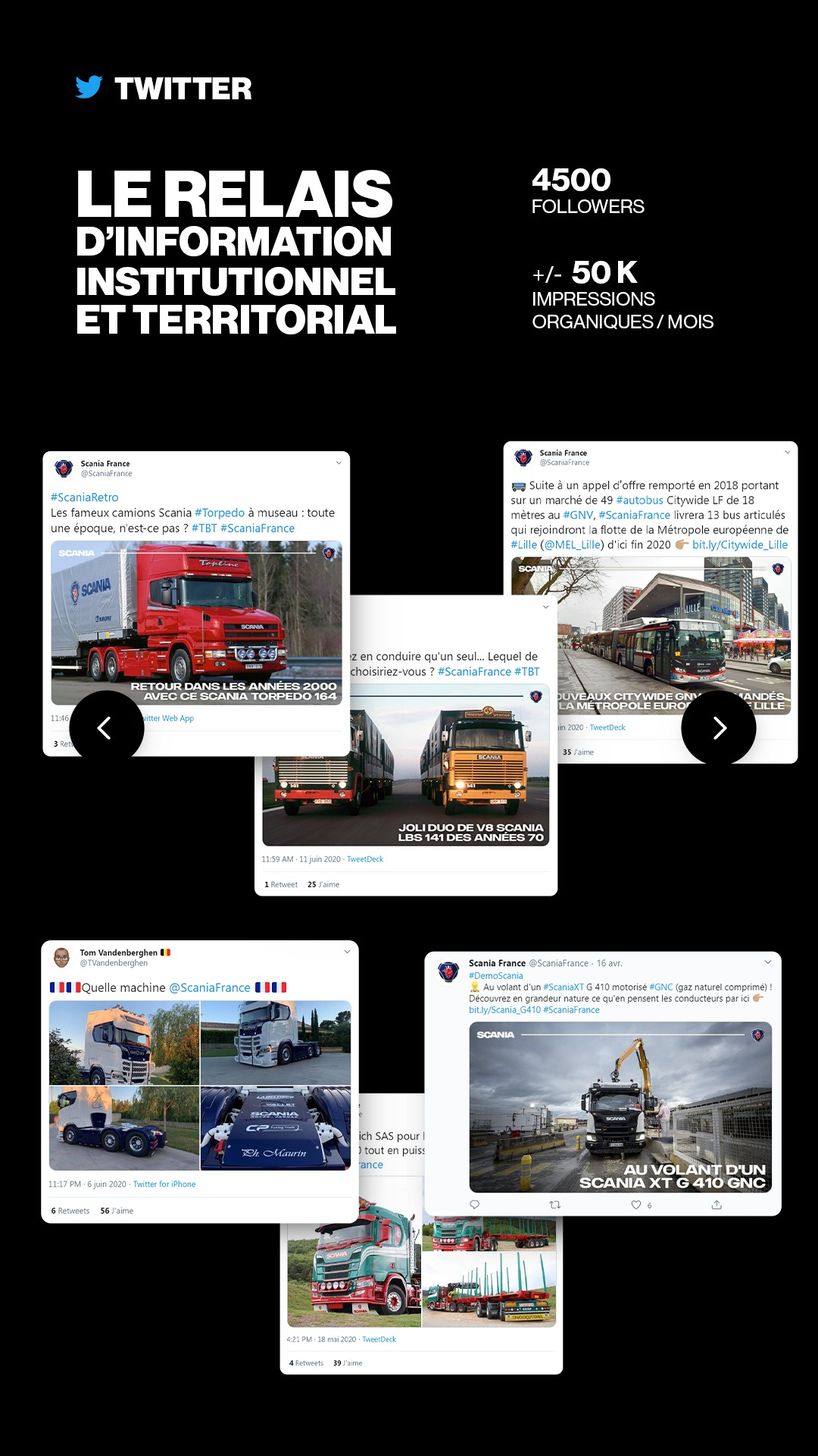 Social Media Management Twitter Scania France