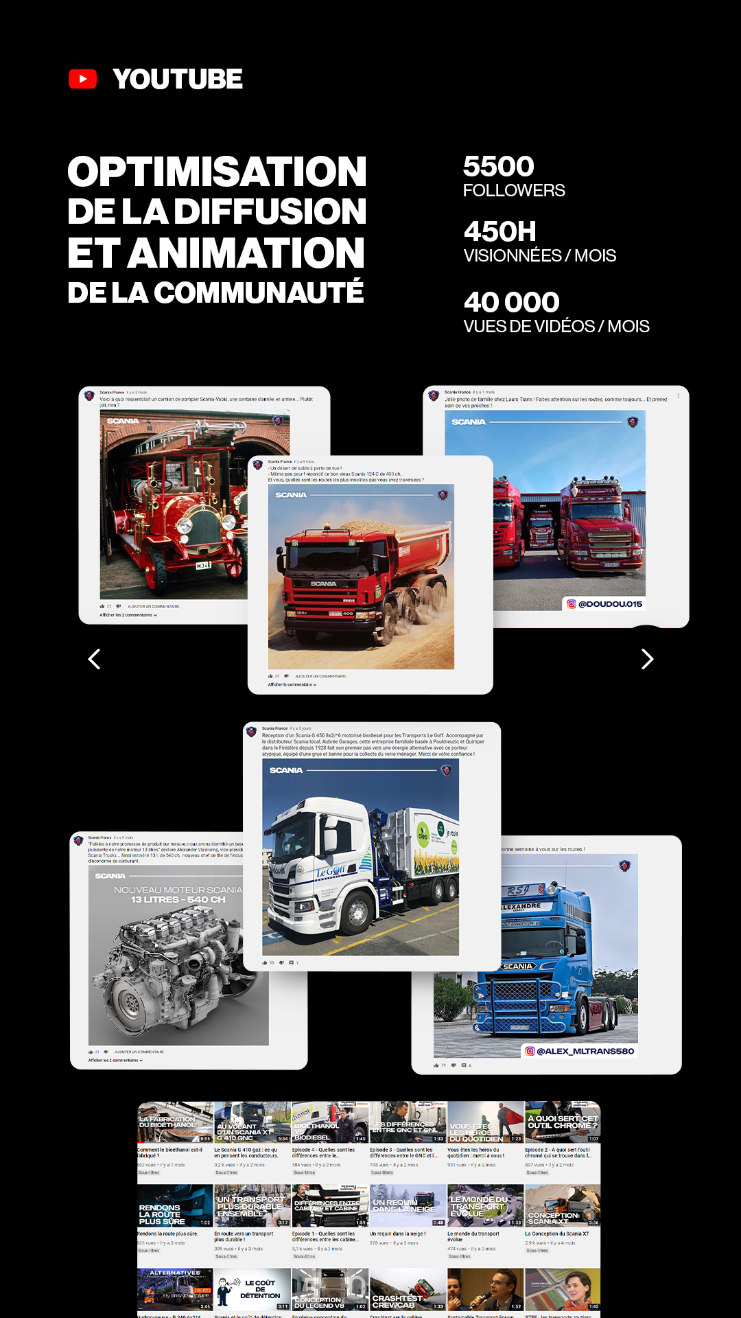 Social Media Management YouTube Scania France