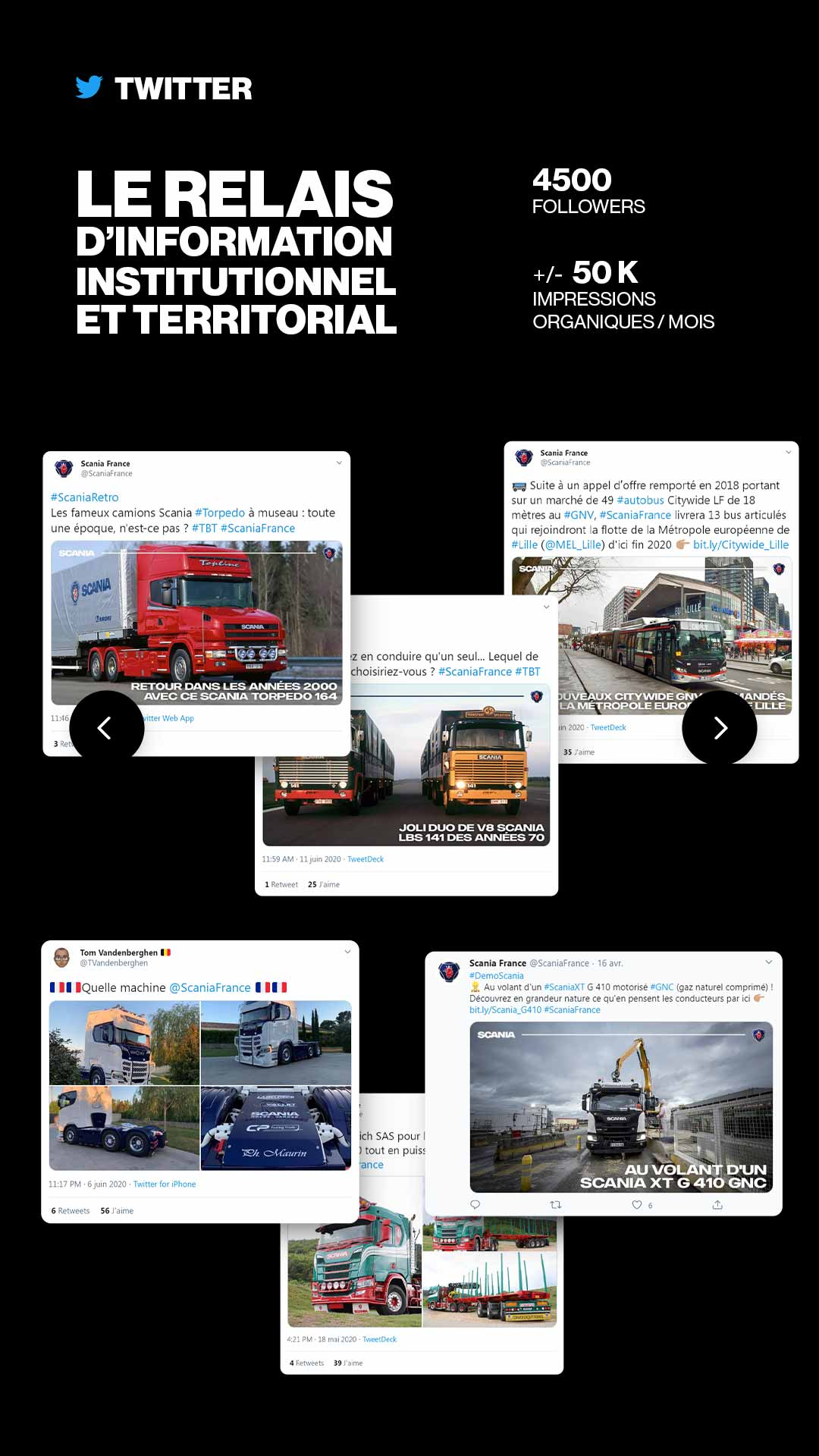 Social Media Management Twitter Scania France